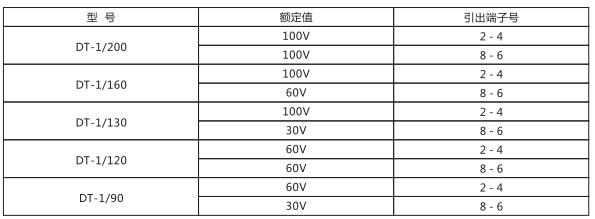 DT-1/200同步检查继电器主要技术参数