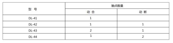 DL-41的触点数量