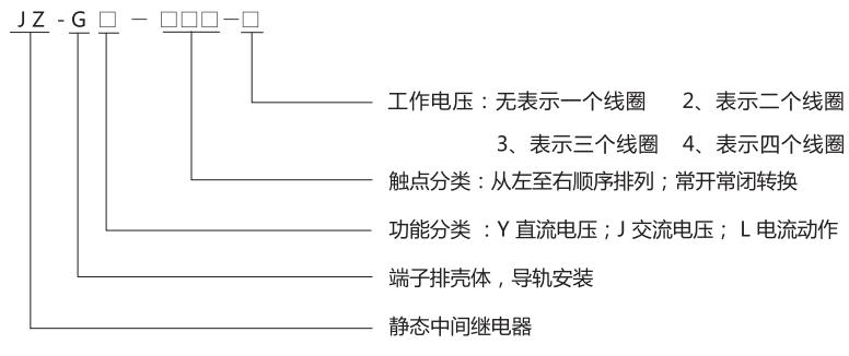 JZ-GL-400端子排静态中间继电器型号分类及含义